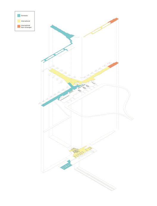 Diagram Iso Domestic International