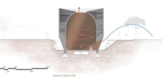 Section. Image Courtesy of Cassidy+Wilson