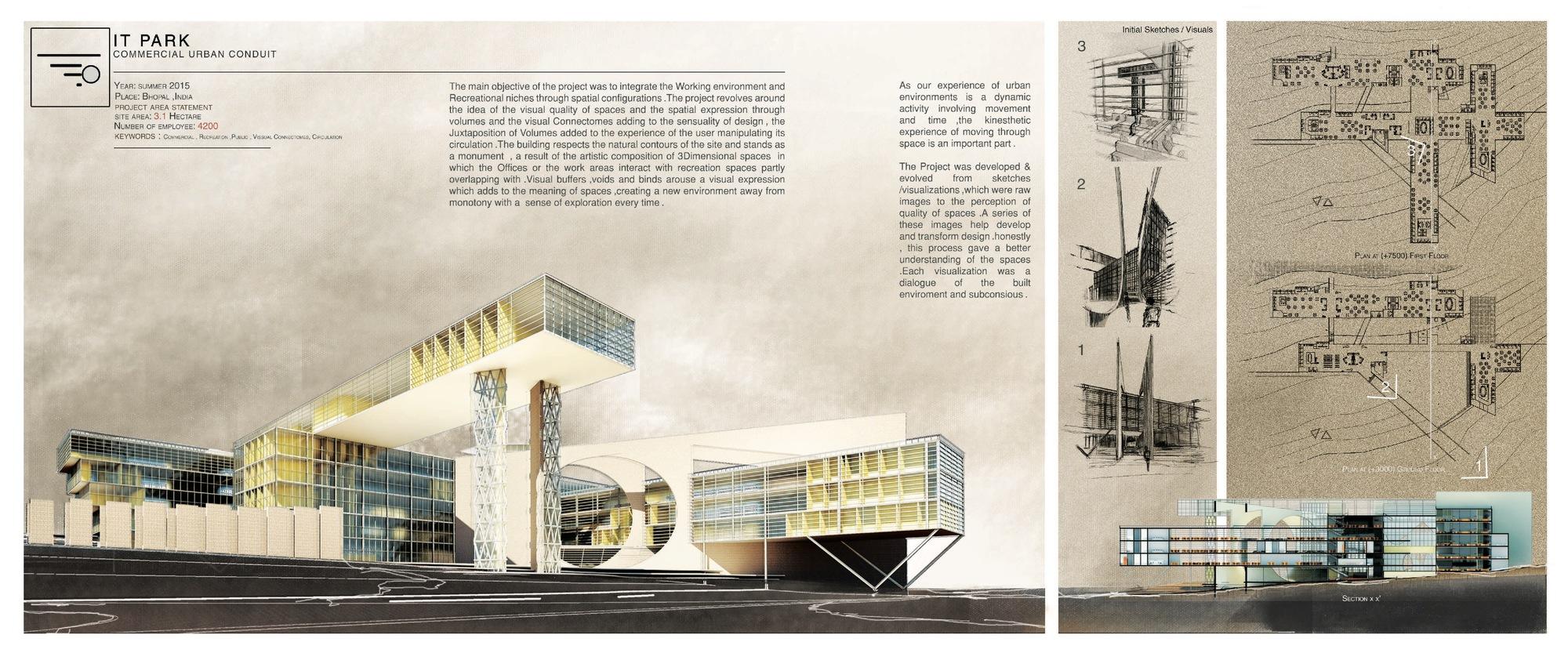 Gallery of The Best Architecture Portfolio Designs 2