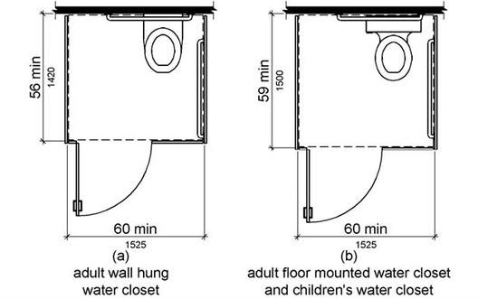 Toilet compartment clear space. Image Courtesy of United States Department of Justice