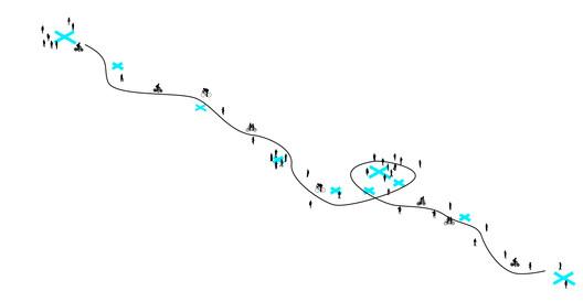 Concept Diagram Flow