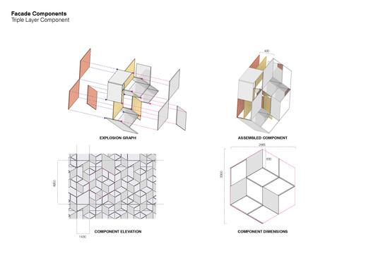 Diagram: Triple Layer