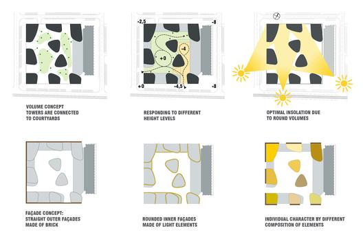 Architecture Concept. Image Courtesy of LEVS Architecten