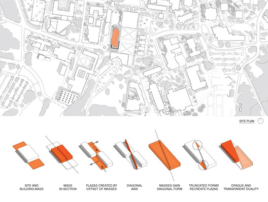 Site Plans and Diagrams