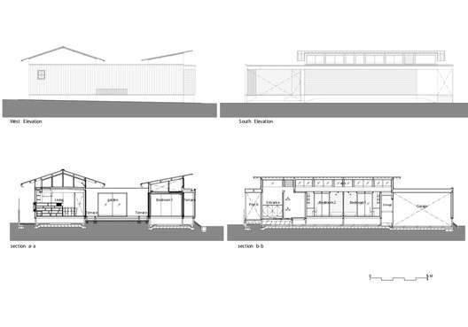 Elevations / Sections