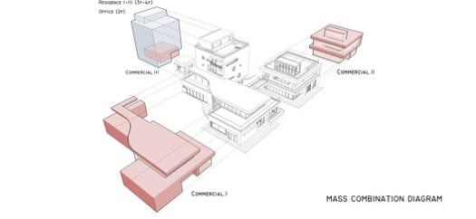Mass Combination Diagram