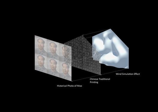 Concept Diagram. Image Courtesy of AntiStatics Architecture