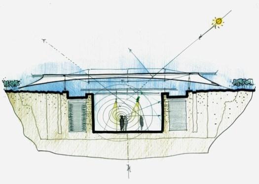 © Renzo Piano