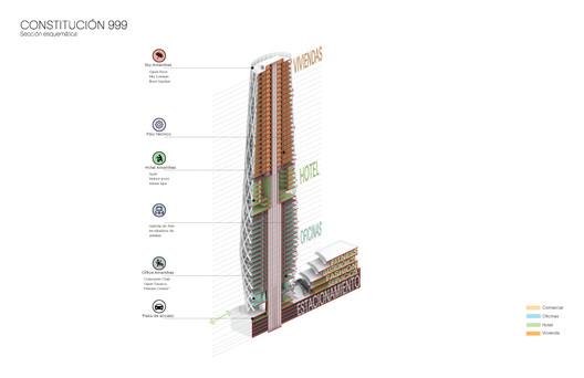 Constitucion_999_Seccion-Esquematica_WEB The Sordo Madaleno Architects Project That Will Be The New Urban Icon of Monterrey Architecture