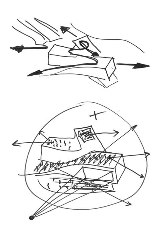 Sketch by Ben van Berkel. Image Courtesy of UNStudio