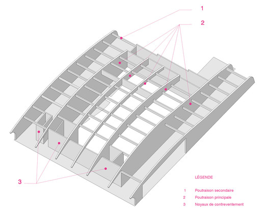 "COM-SCC-AXONO_STRUCTURELLE-PRESENTATION_A4_LEGENDE ""Les Fuseaux"" Cultural Center / ANMA Architecture"