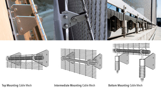 Mounting Solutions for Mesh Façades – Cable Mesh (Option A). Image Courtesy of HAVER & BOECKER
