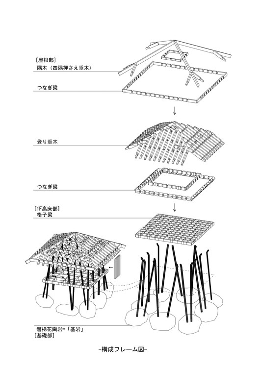 frame_drawing One Year Project / Life Style Koubou Architecture