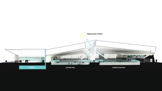 UBC_Section UBC Aquatic Centre / MJMA + Acton Ostry Architects Architecture