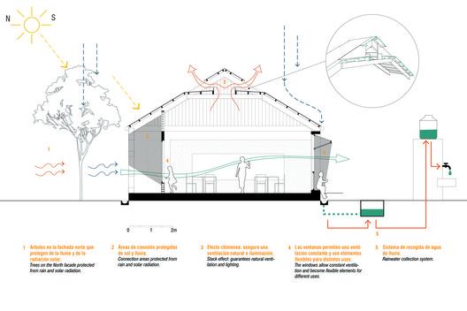 JM_Bioclimatico_ENG_ESP-03 New Jerusalen de Miñaro Primary School / Semillas Architecture