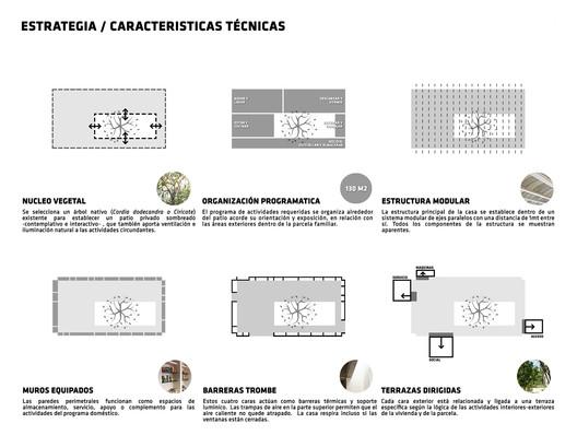 AA_Estrategia Infiltrated Patio / PLUG Architecture