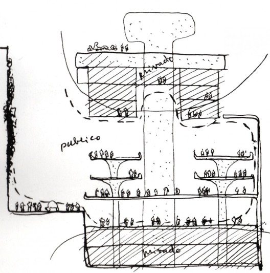 clorindo_testa_banco_corte The Importance of the Section in Architectural Representation and Practice Architecture