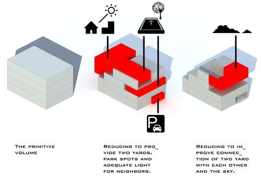 diagram1 Kharand-House / Hamed Tadayon, Mohammad Amin Davarpanah Architecture