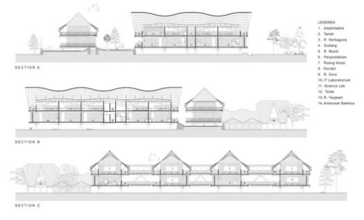 Cortesía de RAW Architecture