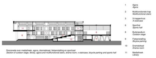 Cortesía de architecten|en|en + Studio Leon Thier