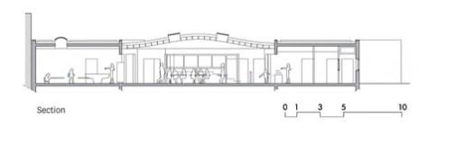 Cortesía de SAM architecture