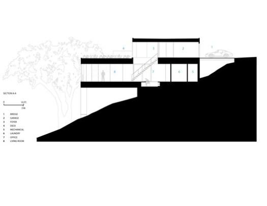 via Craig Steely Architecture