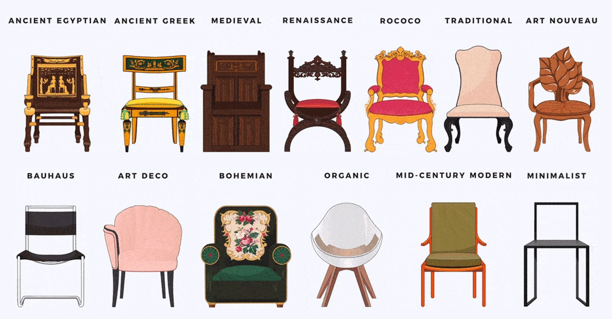 See How The Design Of Chairs Beds And Sofas Have Evolved