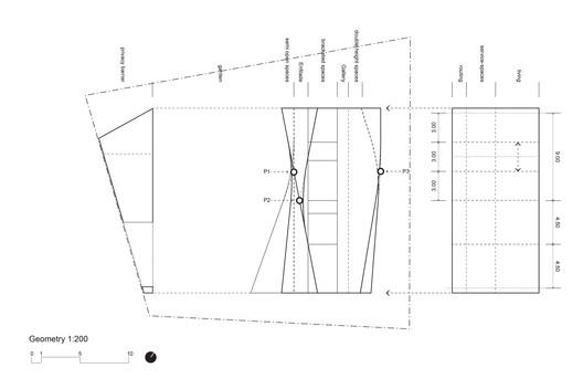 Geometry Details
