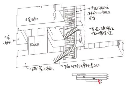 Formula Tower Sketch. Image Courtesy of Ideal Design & Construction Inc.