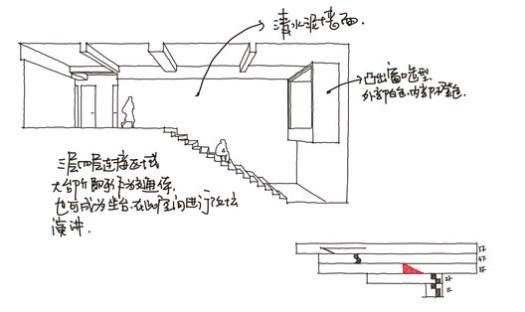 Presentation Corner. Image Courtesy of Ideal Design & Construction Inc.