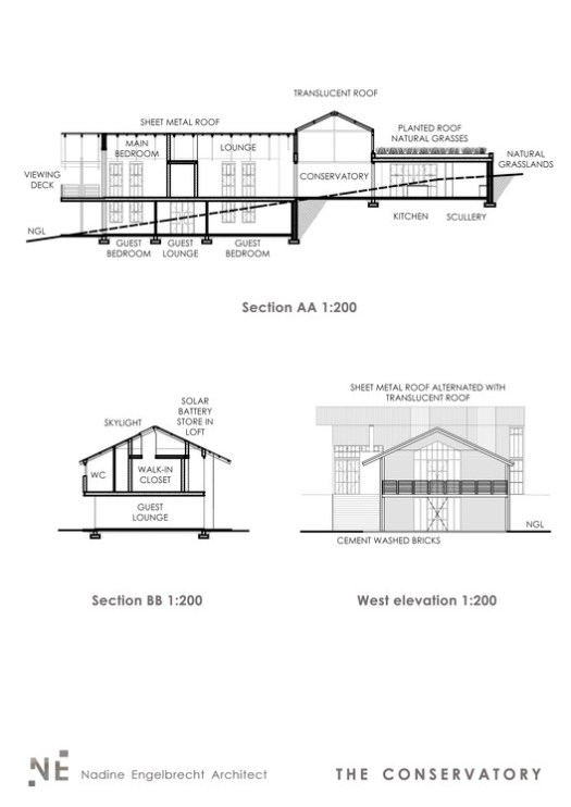 Sections + Elevations