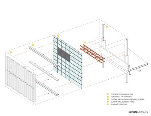 Facade detail Manhattan Districts 1/2/5 Garage