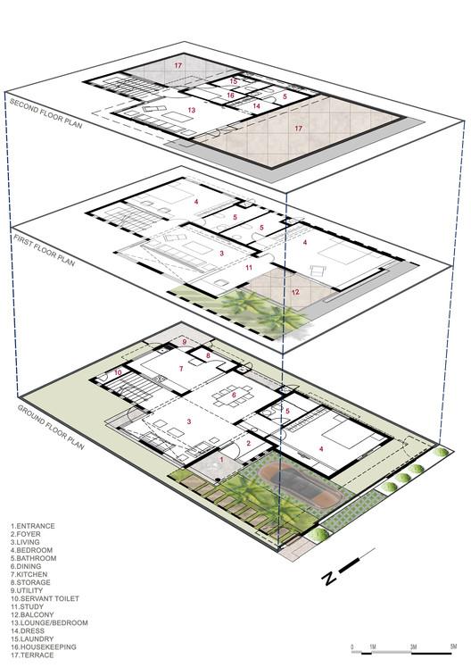 Isometric plans