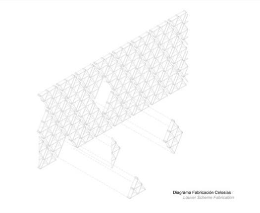Diagram Fabrication Lattices