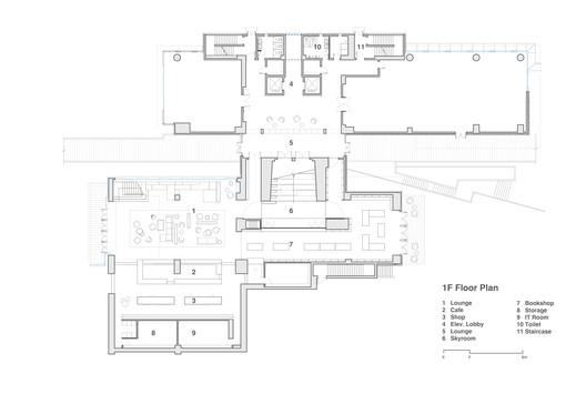 TBP2_publish_plan-01 B Campus / AIM Architecture Architecture