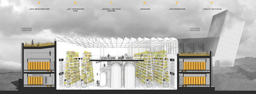 Northern Cloud / Mark Melnichuk, McGill University. Image via Canadian Architect Magazine