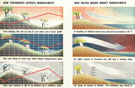 "A graphic shows some early microclimate-tailored strategies detailed in ""Modern Architecture and Climate: Design Before Air Conditioning"" by Daniel A. Barber. Image Courtesy of Princeton University Press"