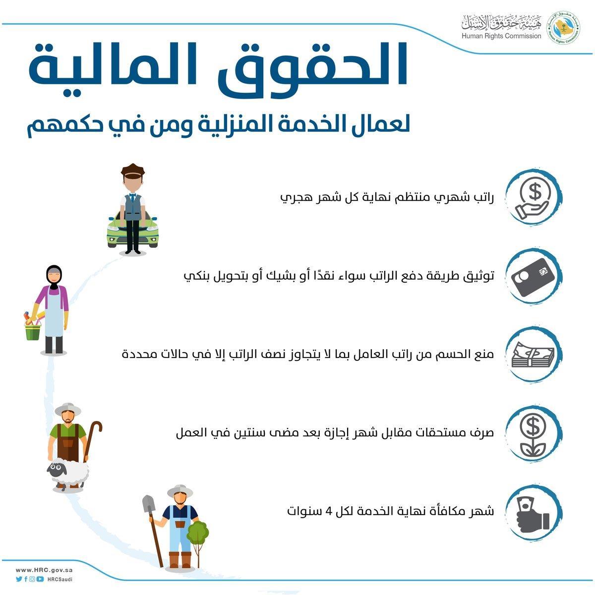 حقوق الإنسان السعودية تضع ضوابط جديدة للعمالة المنزلية تعرف