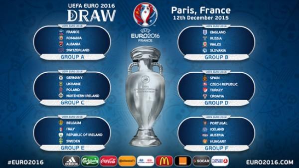 جدول مباريات بطولة أمم أوروبا 2016 بفرنسا والقنوات الناقلة مجاناً