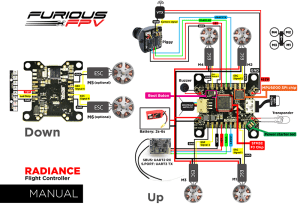 Furious FPV Radiance Flight Controller [FPVRADIANCE] | FPV Racing  AMain Hobbies