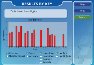 Analyze the results of your typing exercises by specific keystrokes.
