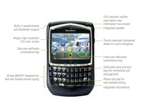 Blackberry 8700G and its competition 9