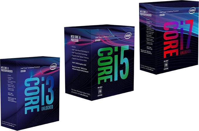 Giá CPU