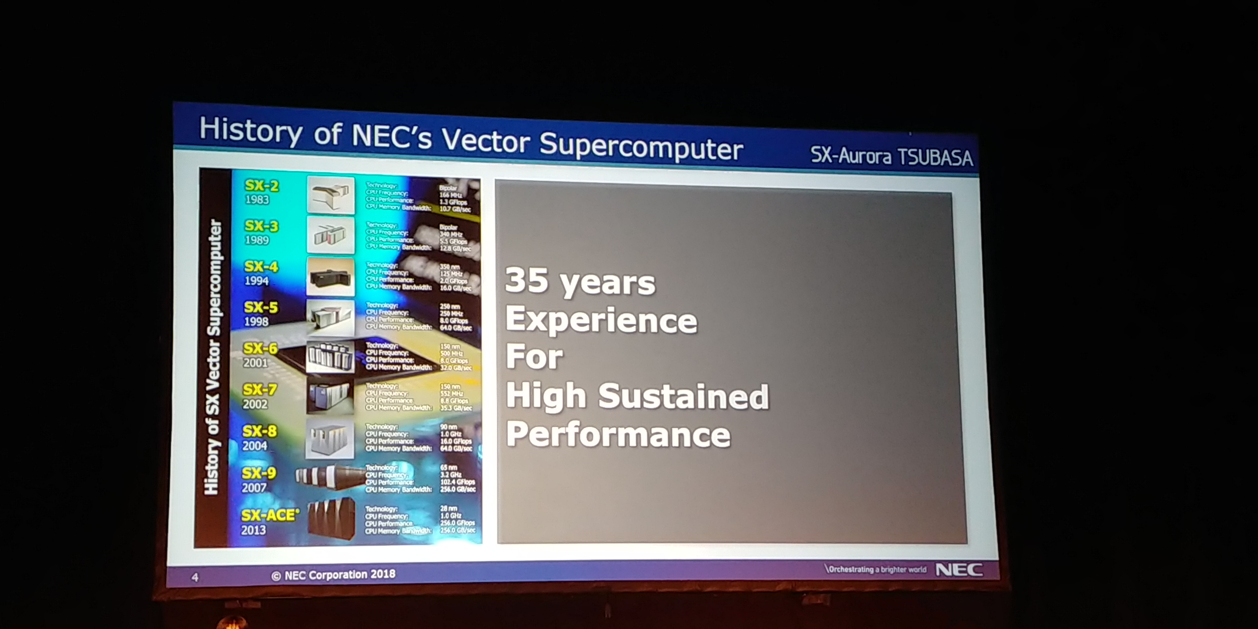 Hot Chips 2018: NEC Vector Processor Live Blog – Tell It Like It It News