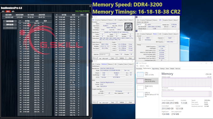 G.Skill Launches 32 GB DDR4 Modules, 256 GB Kits: Up to DDR4-4000