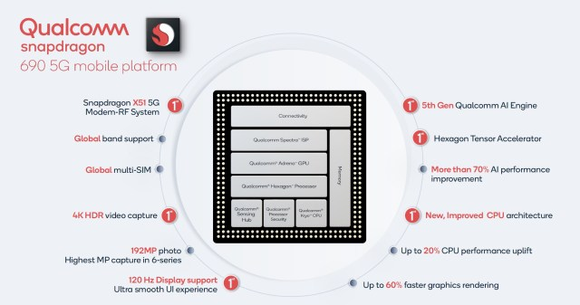 Qualcomm Announces Snapdragon 690: 5G & A77 In The Mid-Range