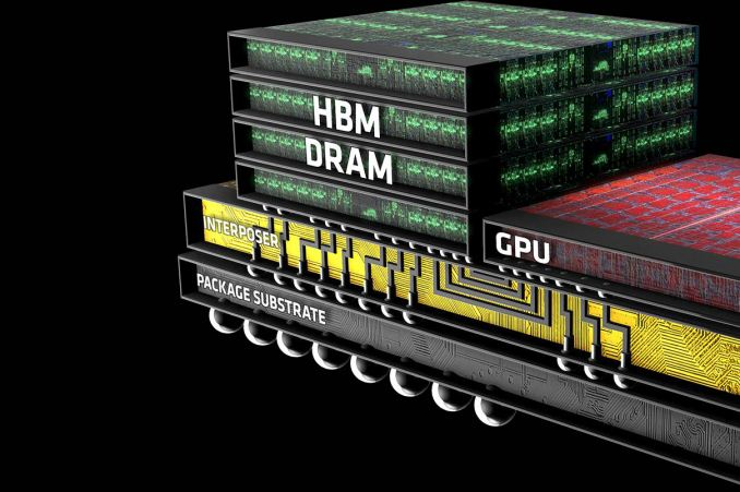 Hbm Wide Amp Slow Makes It Fast Amd Dives Deep On High