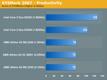 SYSMark 2007 - Productivity