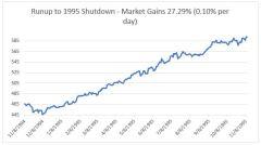 1995 debt crisis 1