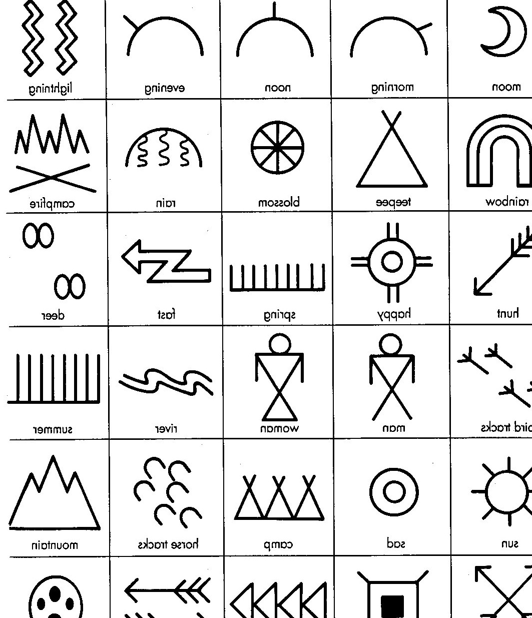 Native Indians Worksheet